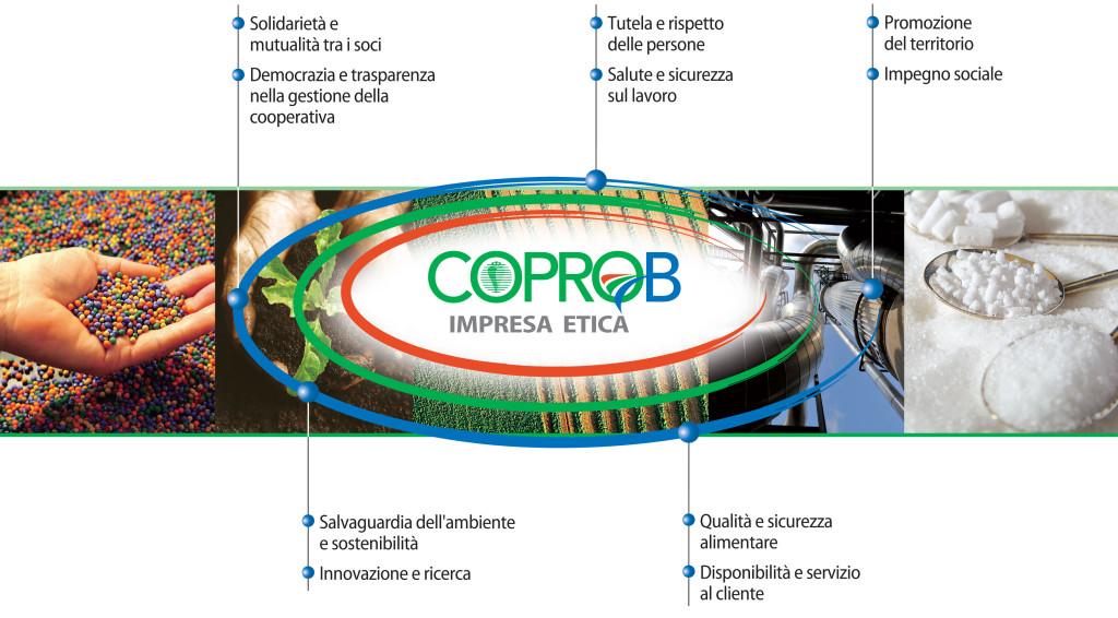 coprob-valori